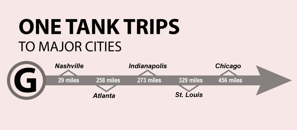one tank trip graphic