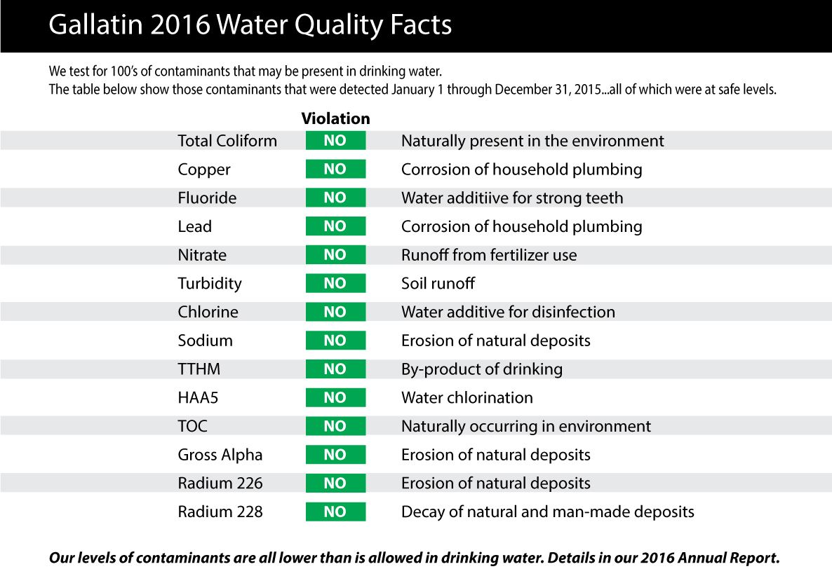 Water-Quality-Graphic_LG